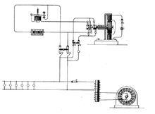 220px-WestinghouseEarlyACSystem1887-USP373035