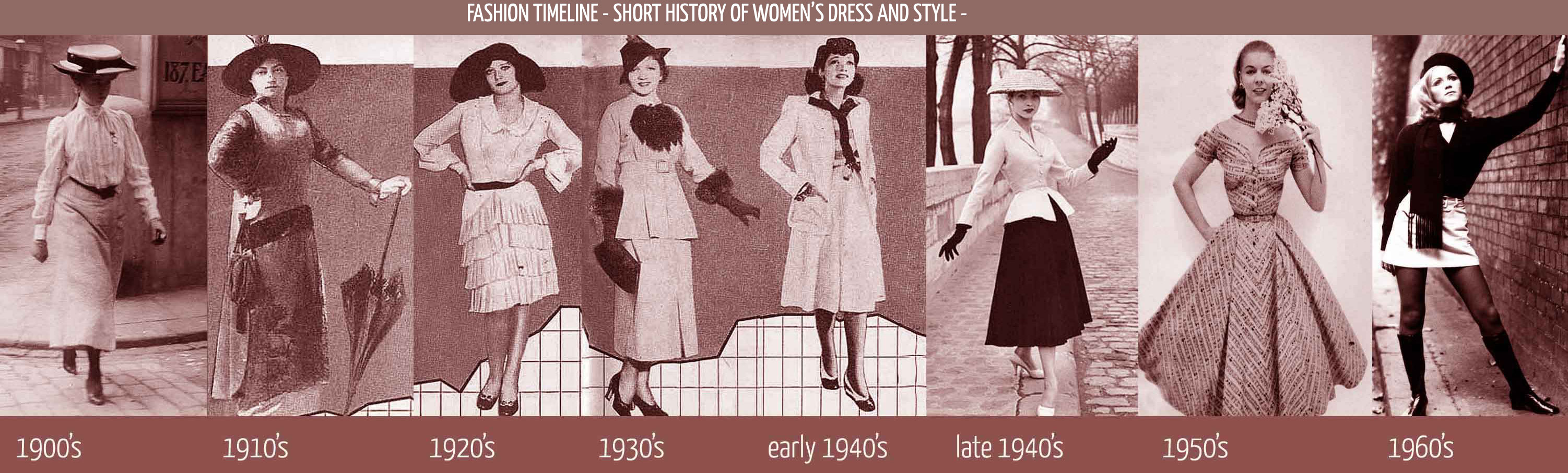 Fashion - Wikipedia 3