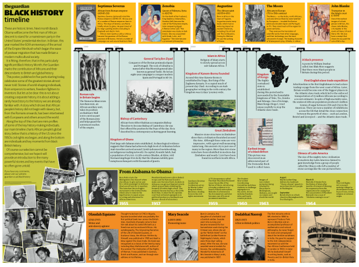 african american music history timeline originalpeopleorg - 700×521