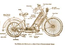 220px-1894_Hildebrand_&_Wolfmüller_diagram