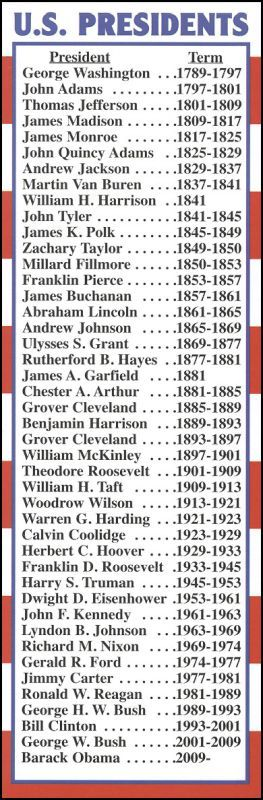 John Hanson PureHistory - World all country name with capital list