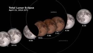 total-lunar-eclipse-april15-lro-300x172