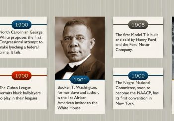 Timeline of African-American History