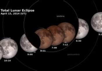 First Total Lunar Eclipse of 2014